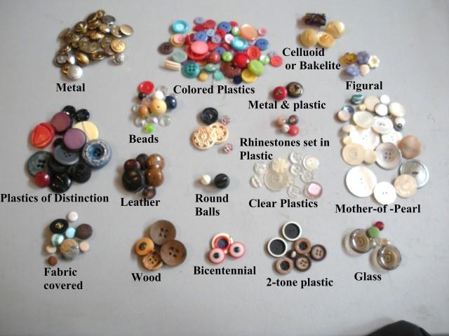 Sorting categories